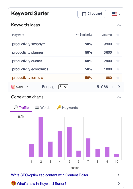 Image of keyword surfer tool on the search results page