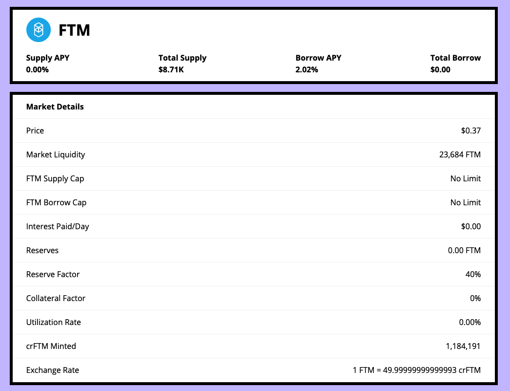 $FTM Listed on C.R.E.A.M. Ethereum