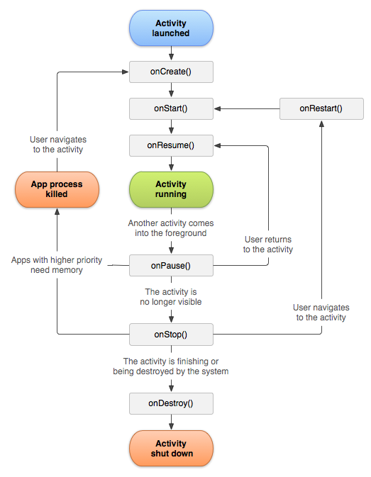 UML Diagrams: What you need to know? - Data Driven Investor
