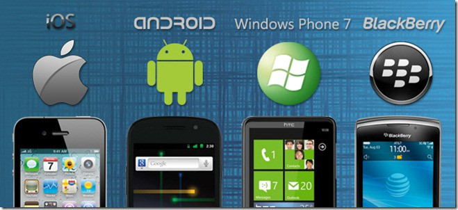 What is The Future Of These Mobile Operating Systems?