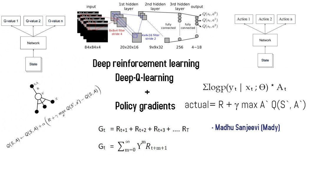 Ch:13: Deep Reinforcement learning — Deep Q-learning and