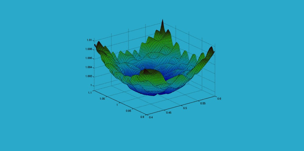 12 Uni-variate Data Visualizations With Illustrations in Python