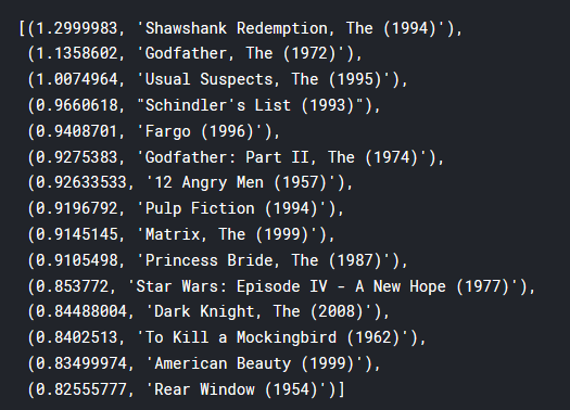 """MOVIE RECOMMENDATION SYSTEM """" - Towards Data Science"""