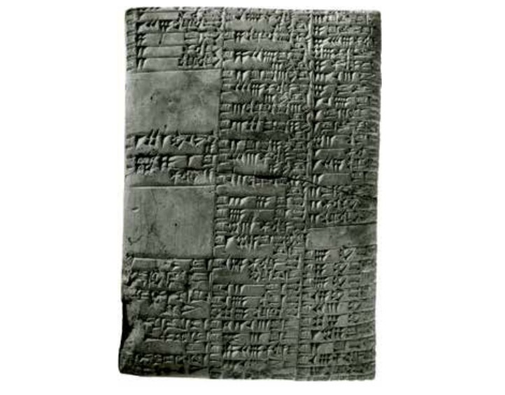 Picture of a ruled and unsealed clay tablet with three columns of text on each side.Have blank space on the left to separate the different entries.