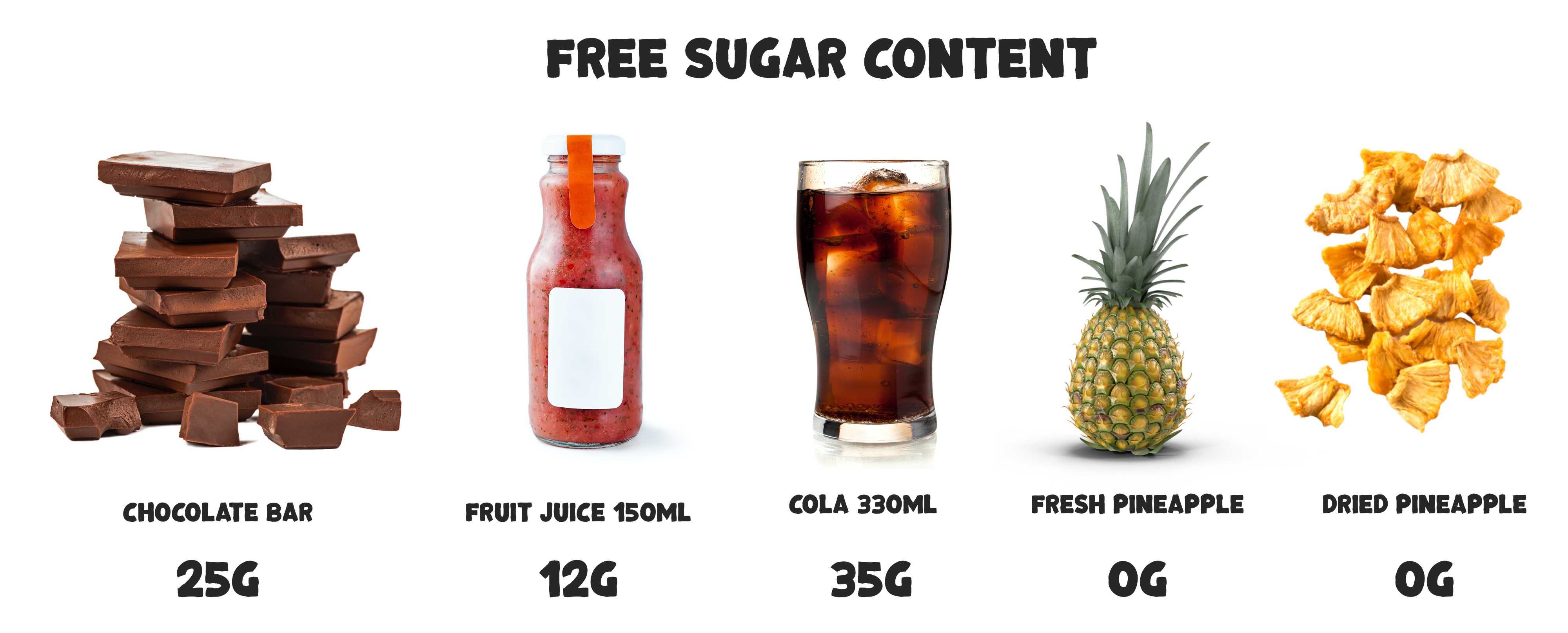 Free sugar content for dried fruit, fresh fruit, cola, fruit juice and chocolate bar