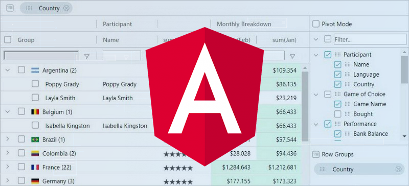 Get started with Angular Grid in 5 minutes - ag-Grid - Medium