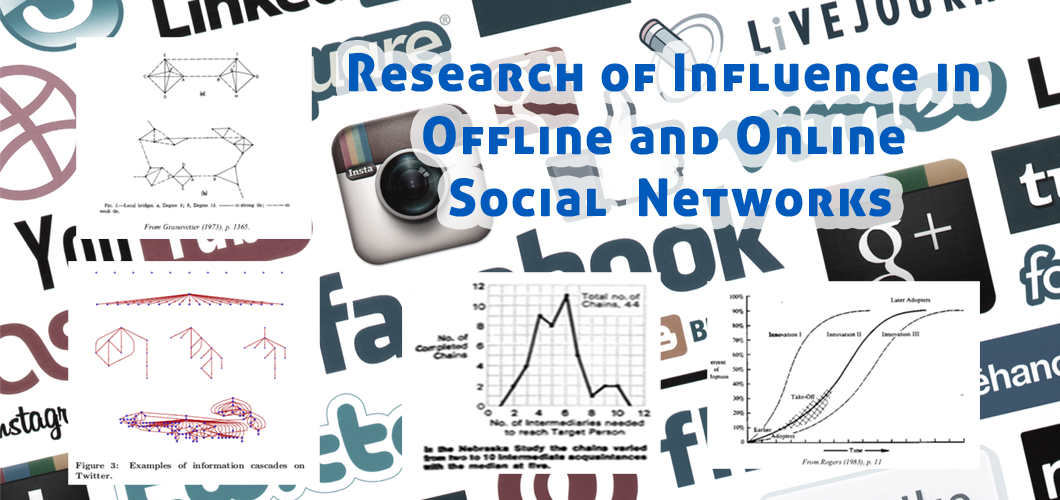Research on Influence in Offline and Online Social Networks