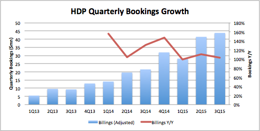 Hdp meaning in betting trends fxcm uk spread betting