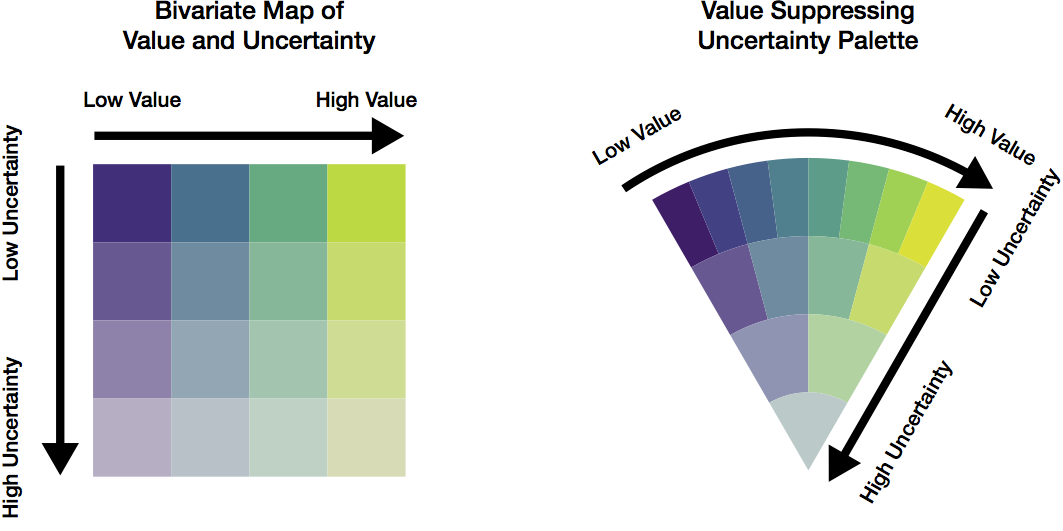 how the uncertainty maps can help the manager