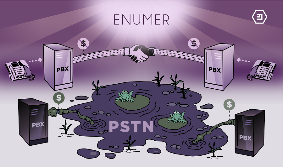 VoIP Made Free with Blockchain: Introducing ENUMER - Eugene Shumilov