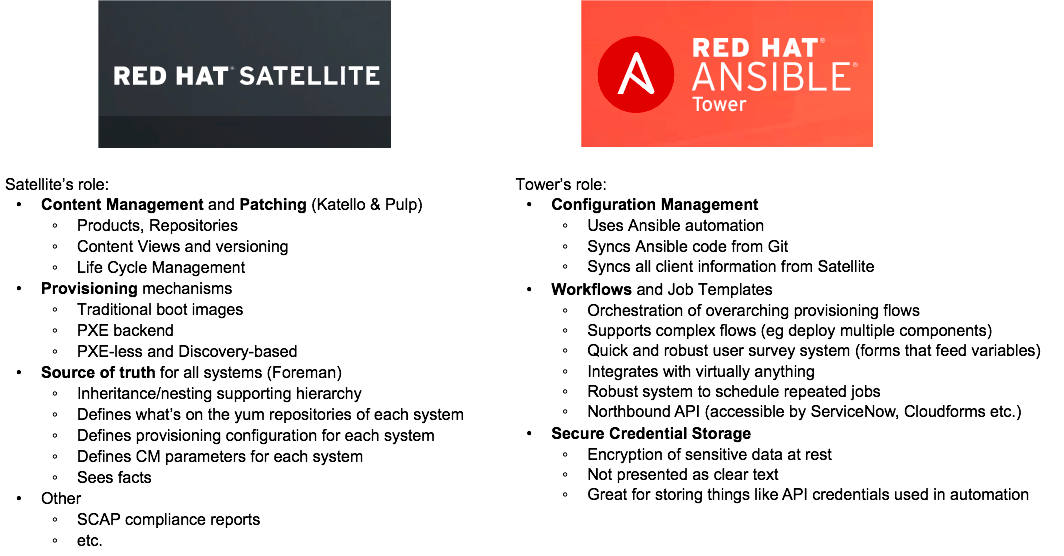 Red Hat Satellite and Ansible Tower - Accountable Design