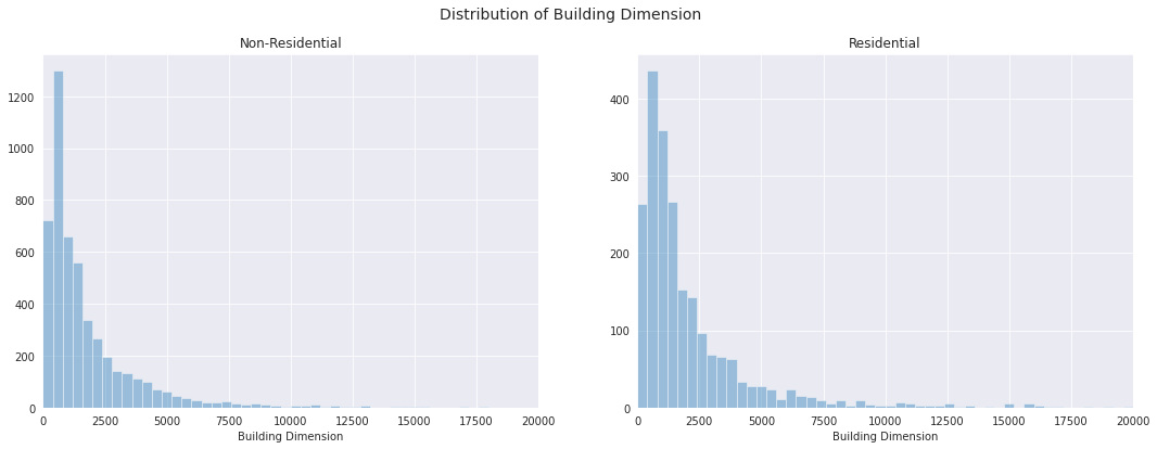 Predictive Analytics with Python: Case Study of the Insurance Industry