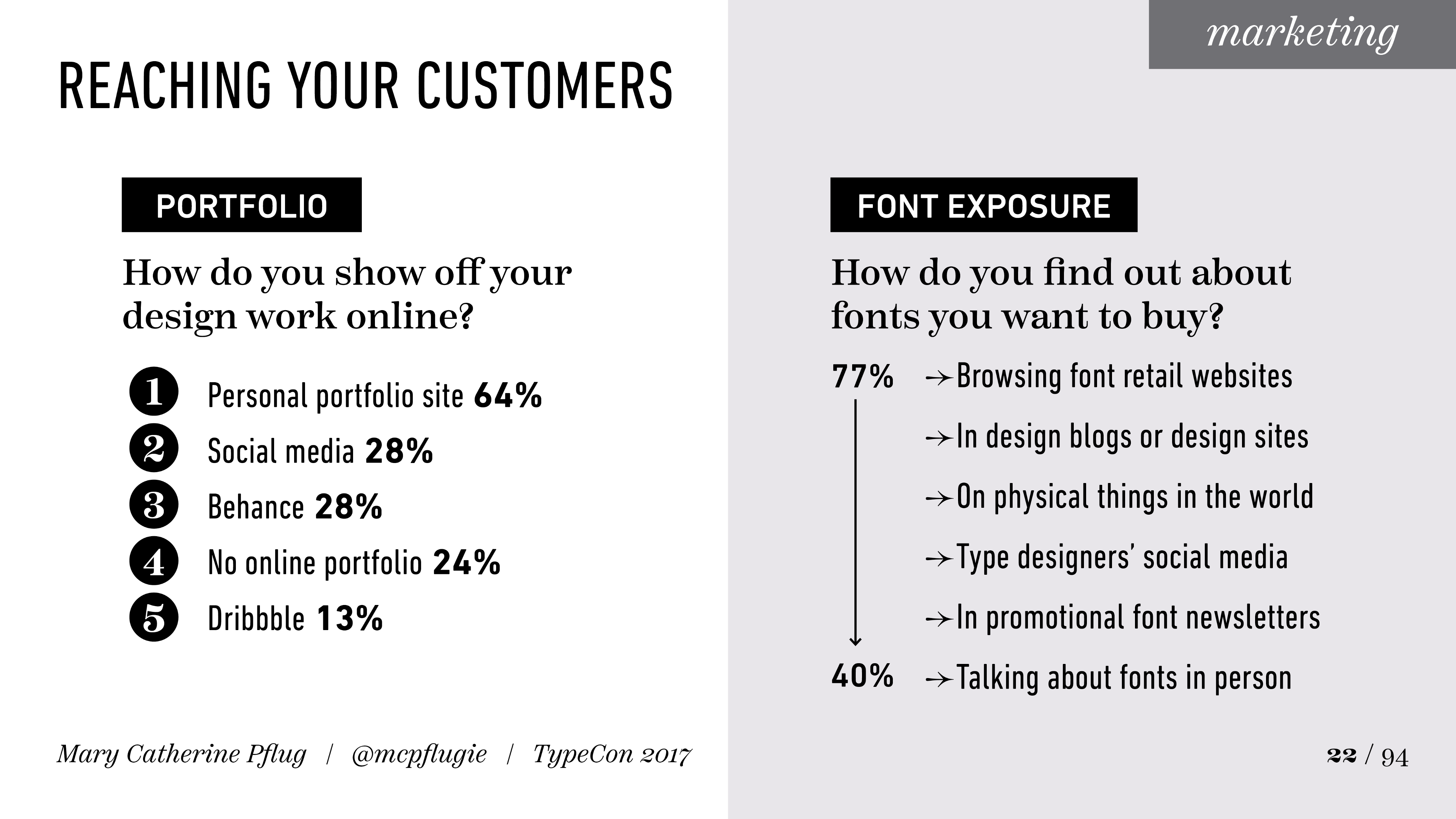 The 2017 Font Purchasing Habits Survey Results - Mary