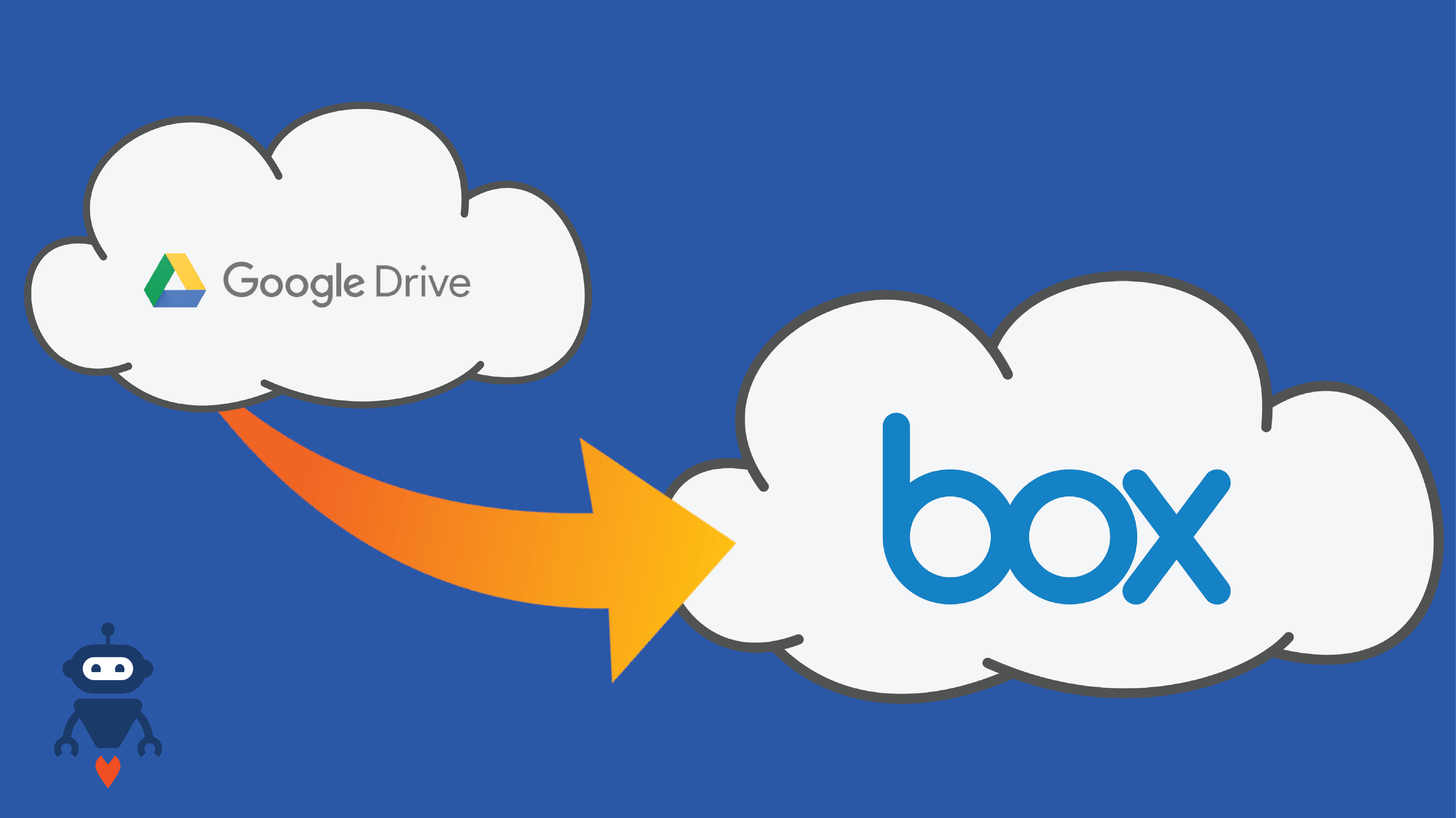 G-Suite to Box migration