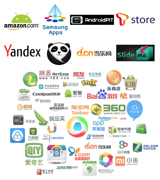 The App Store Optimization Stack [1/4] - App Store