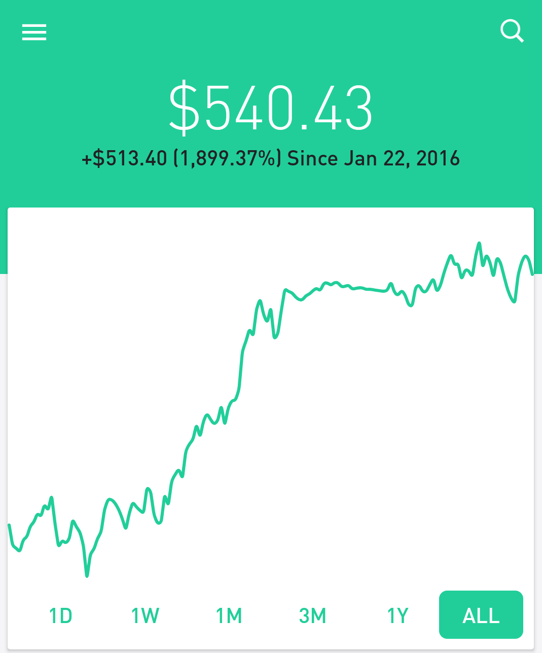 I used Acorns, Robinhood, and Stash for 2 years  This is