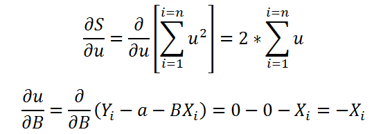 Figure 56: Finding partial derivatives.