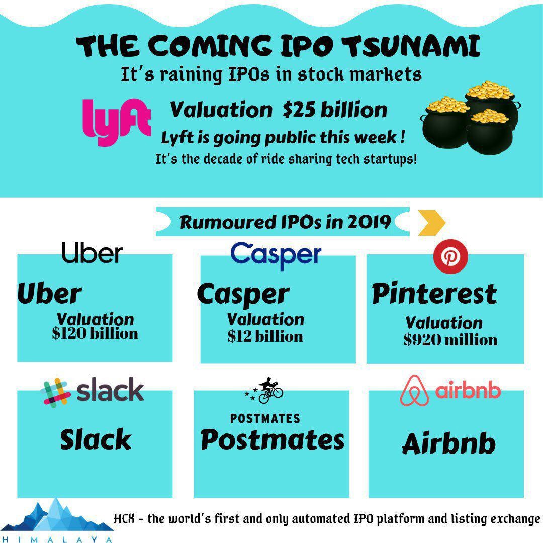 IPO Spring is here  Lyft IPO — Takeaways for every investor