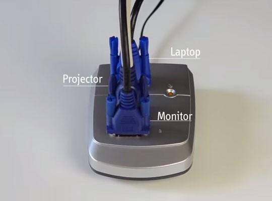 Finally, use a VGA splitter cable to split the signal from the computer.