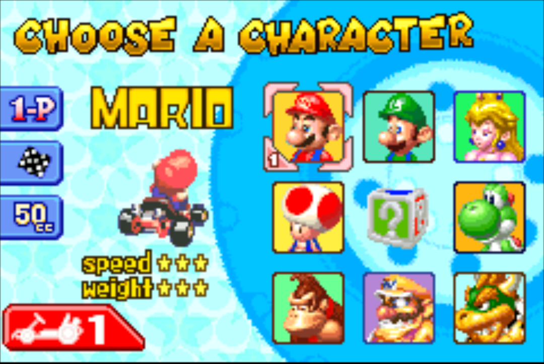 Mario Kart Super Circuit Characters Stats By