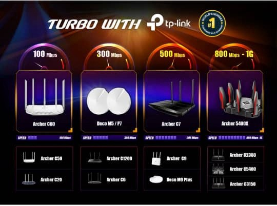 How to get maximum speed from turbo'ed UniFi 800mbps in Malaysia