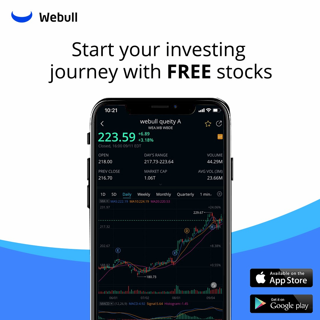 How to Use the Webull Trading App | by Tom Handy | Medium