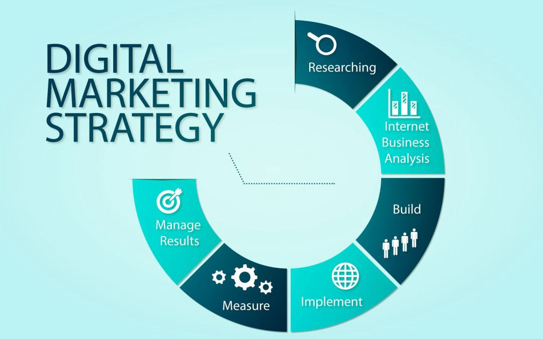 10 REASONS BUSINESSES SHOULD HAVE A DIGITAL MARKETING STRATEGY IN 2018
