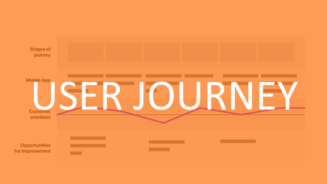 A Beginner's Guide To User Journey Mapping - UX Planet