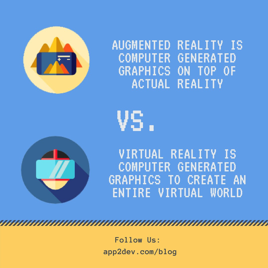 Augmented Reality vs Virtual Reality: 8 Basic questions and answers that will help you ...