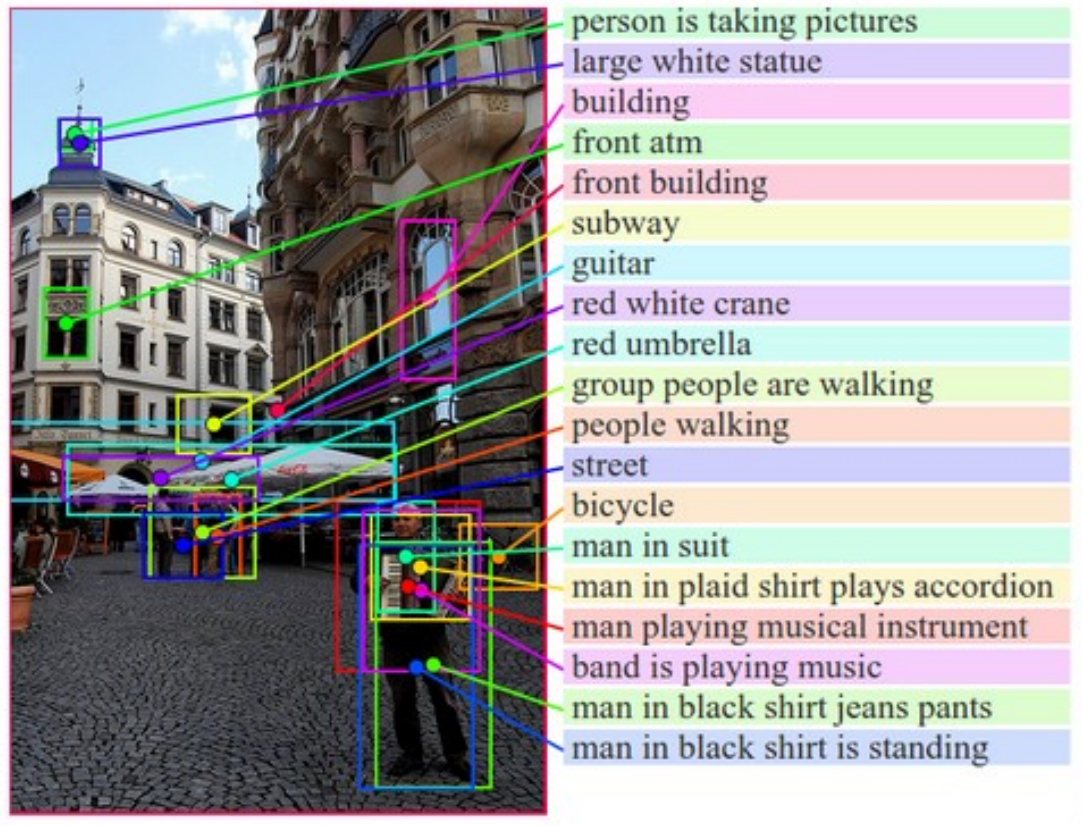 Machine Learning is Fun Part 5: Language Translation with