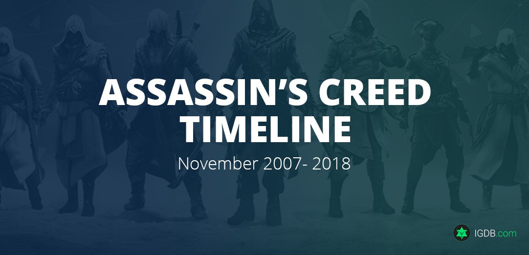 Assassin S Creed Release Timeline By Jerome Richer De Forges