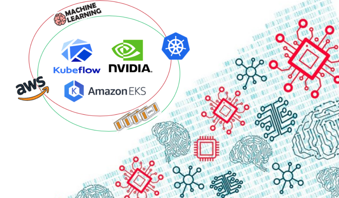 Kubeflow on GPU Enabled AWS-EKS Cluster - ITNEXT