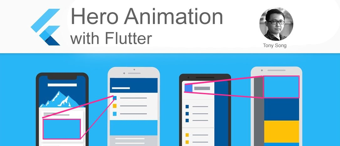 Flutter Basic Hero Animation/Transition in Dynamic List of