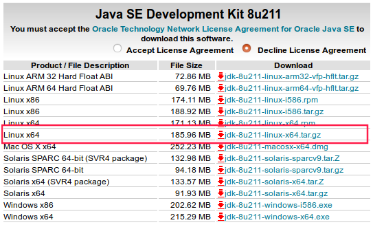 Install Oracle JDK 1 8 and Set environment variables in Ubuntu