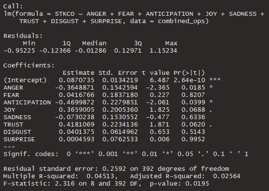 A Sentiment Analysis Approach to Predicting Stock Returns
