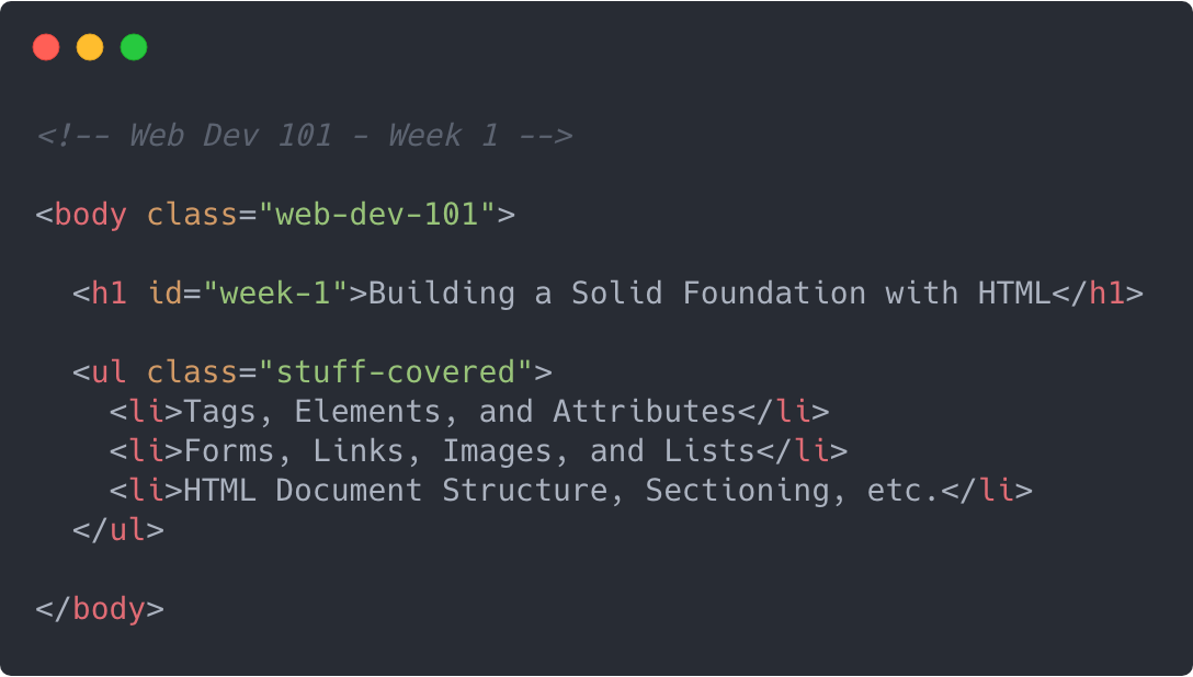 Week 1 Building A Solid Foundation With Html By Zac Heisey Medium