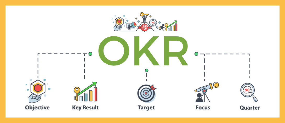 How to Write Objectives and Key Results? | Best OKR Examples of 2019