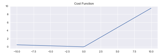 Regression prediction intervals with XGBOOST - Towards Data