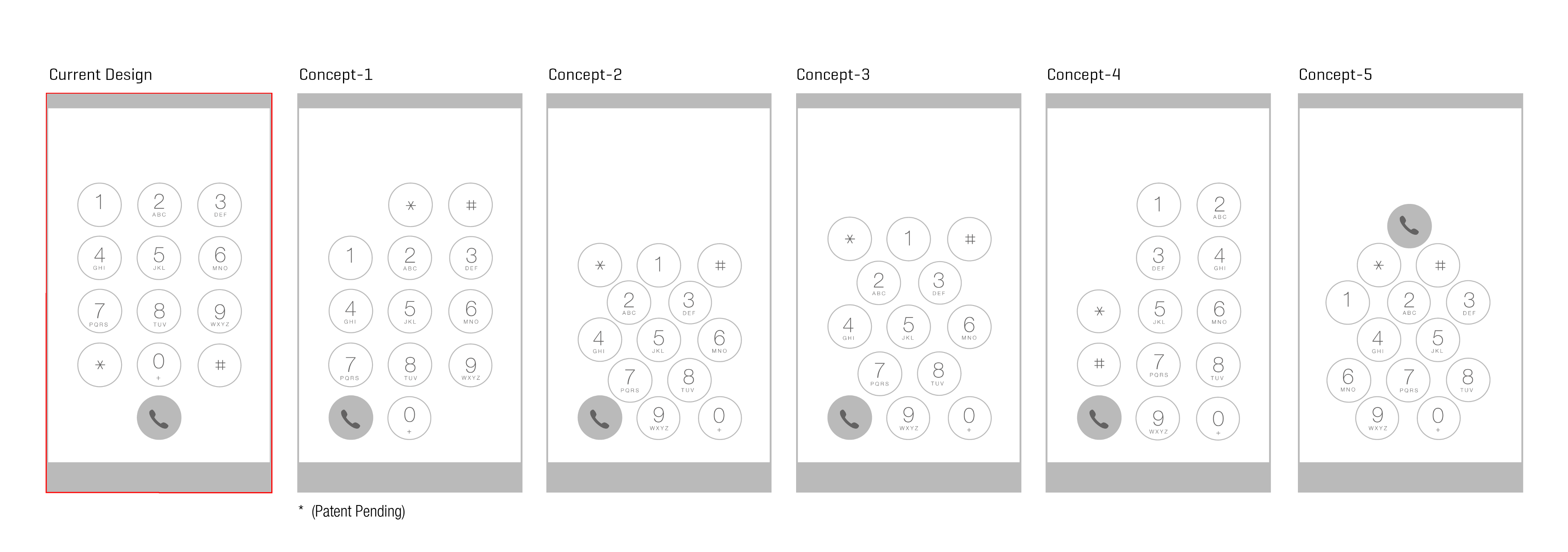Re-designing the smartphone Dial-Pad - UX Collective