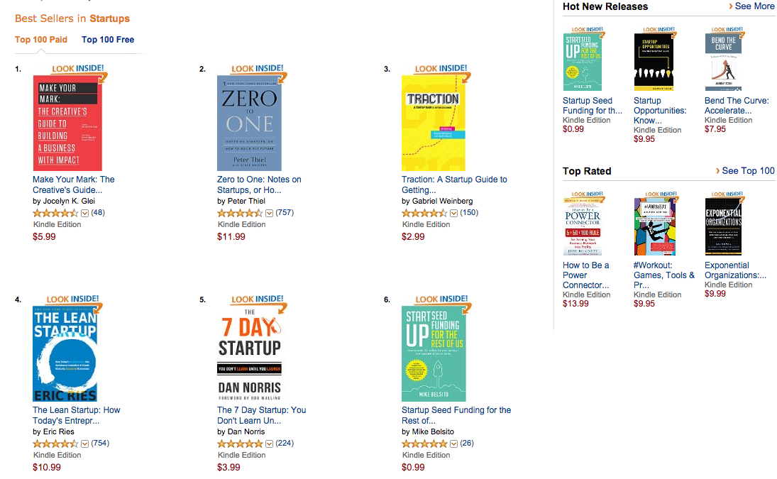 How My Startup Book Rose To The Top Of Product Hunt And Amazon