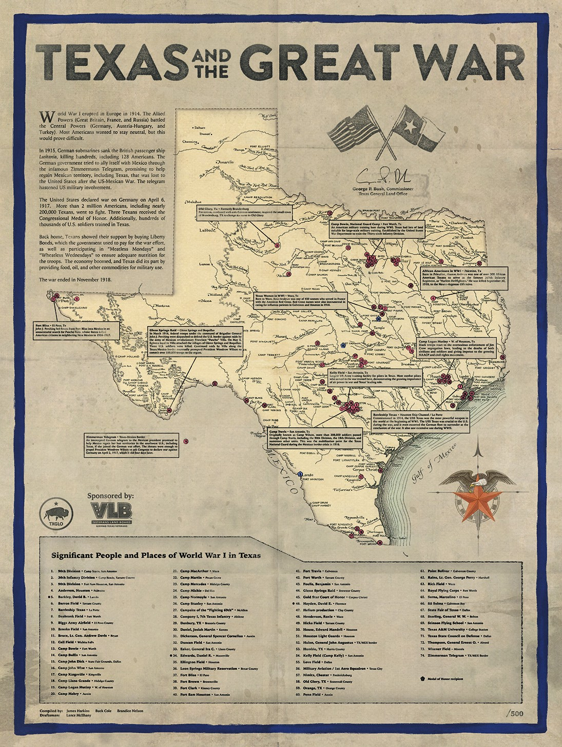 Texas and the Great War — a New Map at the GLO - Save Texas ... on