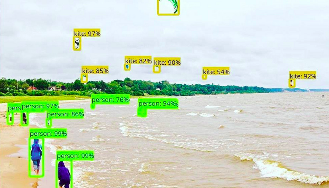 object recognition example on the beach - The Nuts and Bolts of Deep Learning Algorithms for Object Detection