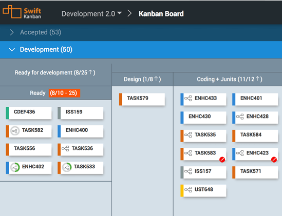 Awesome list of FREE Kanban board software - Product Management 101