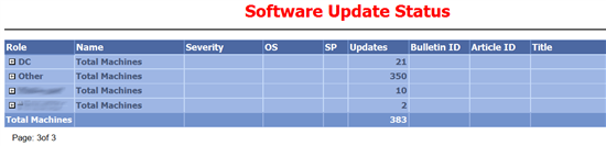 Software Update Group Compliance Report for a Computer