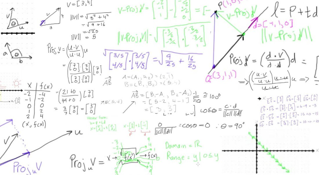 Machine Learning Classifier: Basics and Evaluation
