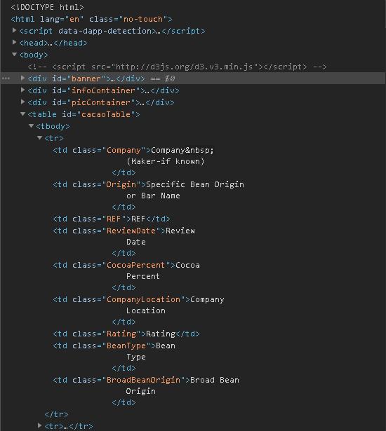 HTML code from Inspect Element on Cocoa Ratings website for Web Scraping