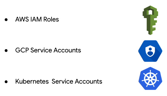 AWS IAM Roles, GCP Service Accounts, and Kubernetes Service Accounts ranked in this order and paired with their icons.