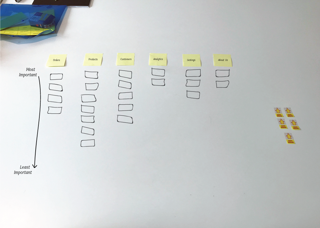 card sort in 5 simple steps stepstep instructions