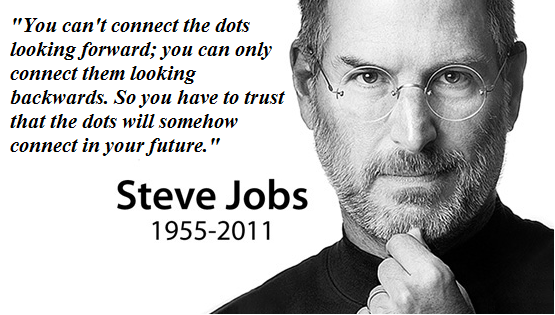 Steve jobs connect the dots