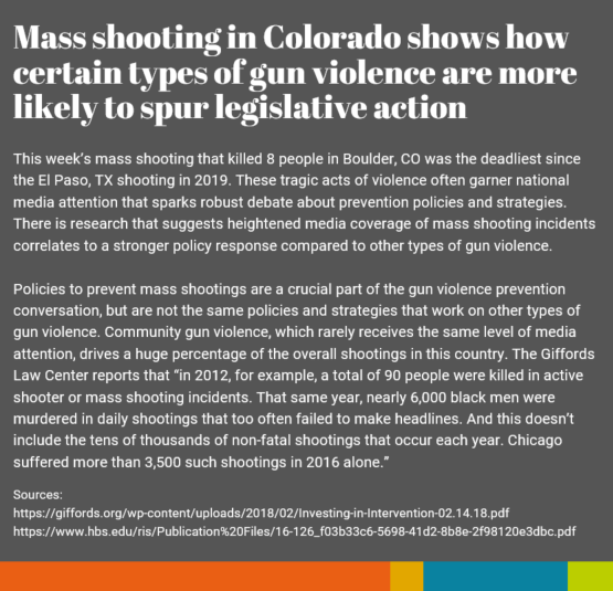 Text box that describes how mass shootings tend to generate national headlines and there is research that suggests the increased coverage spur discussion among policymakers. The policies to address mass shootings are different from those to address community violence, which is less likely to generate the same level of news coverage.